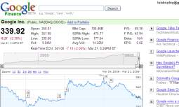 google financas