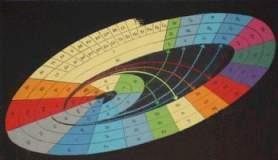 tabela em forma de galáxia