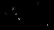 molecula enxaqueca