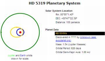 exoplanetas google earth sky ceu
