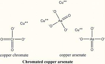 molecula arsenato de cobre cromatado