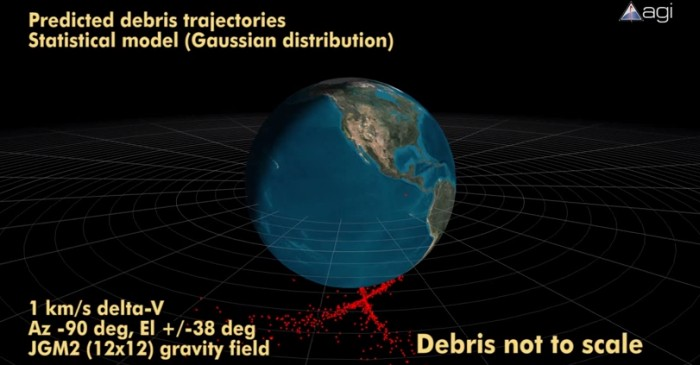 planeta terra e destroços simulados