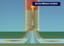 torre eolica tecnologia