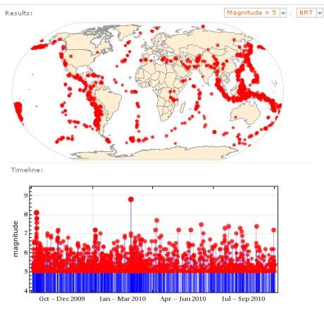 terremotos no globo