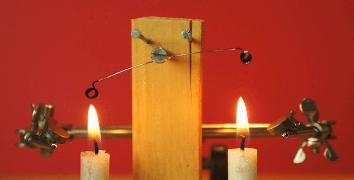 duas velas que aquecem um fio