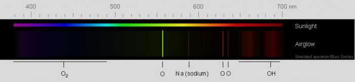 escala de brilho atmosférico